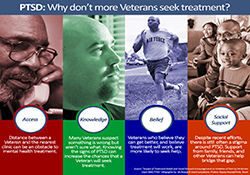 Study explores reasons why Veterans seek—or don't seek—PTSD care