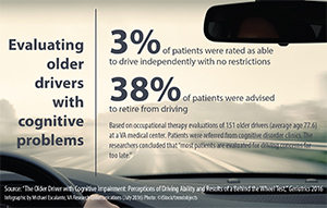 Evaluating